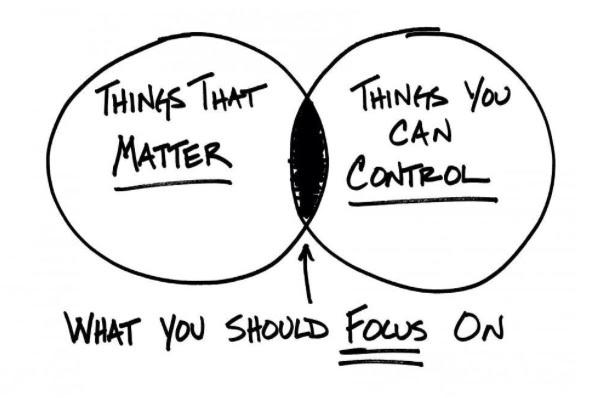 Things that matter you can control